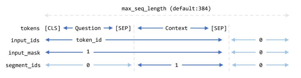 input_features