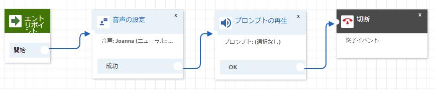 amazon_connect_flow_001